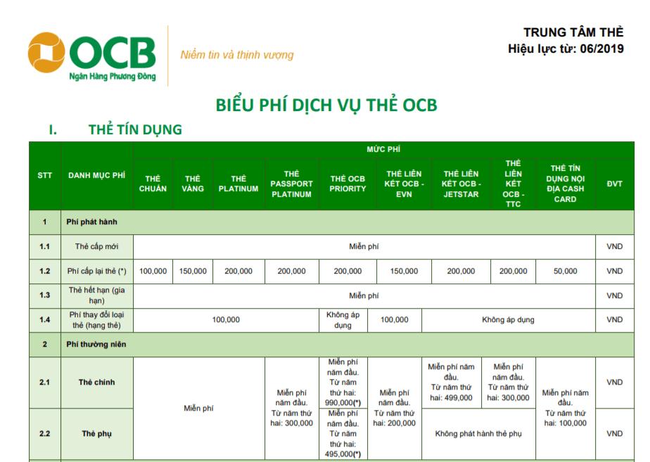 bieu phi the tin dung ocb